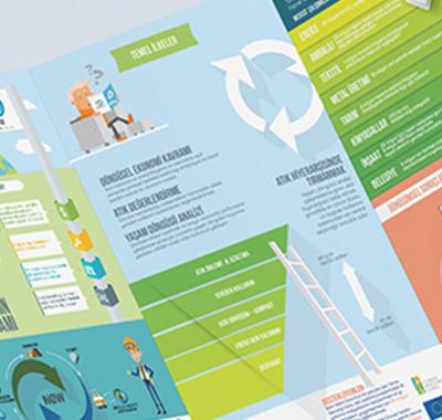 Near Zero Waste infografik tasarımı